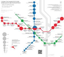 Схема пассажиропотоков киевского метрополитена