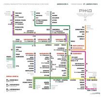 Схема маршрутов электропоездов на территории Москвы. 2005 год